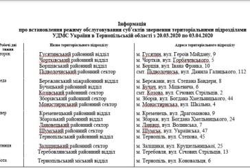 На період карантинних заходів змінено графік роботи територілальних підрозділів міграційної служби Тернопільщини