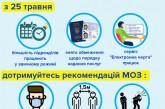 Міграційна служба Тернопільщини послаблює карантинні заходи