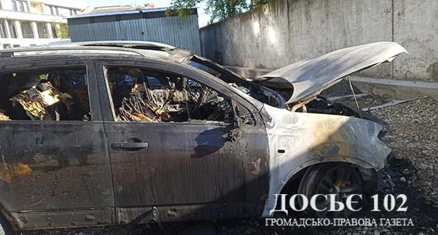 Чергову спецоперацію провели співробітники управління стратегічних розслідувань спільно з оперативниками ГУНП Тернопільщини
