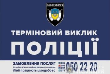 В Тернополі діють «кнопки» тривожного сповіщення «Терміновий виклик поліції»