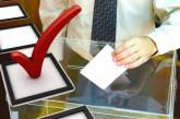 Правоохоронці області зареєстрували 19 повідомлень, пов'язаних з виборчим процесом