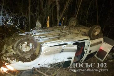 Шість автопригод за 24-27 грудня трапилося на Тернопільщині
